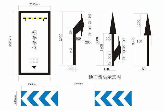 地下停车场停车位划线尺寸